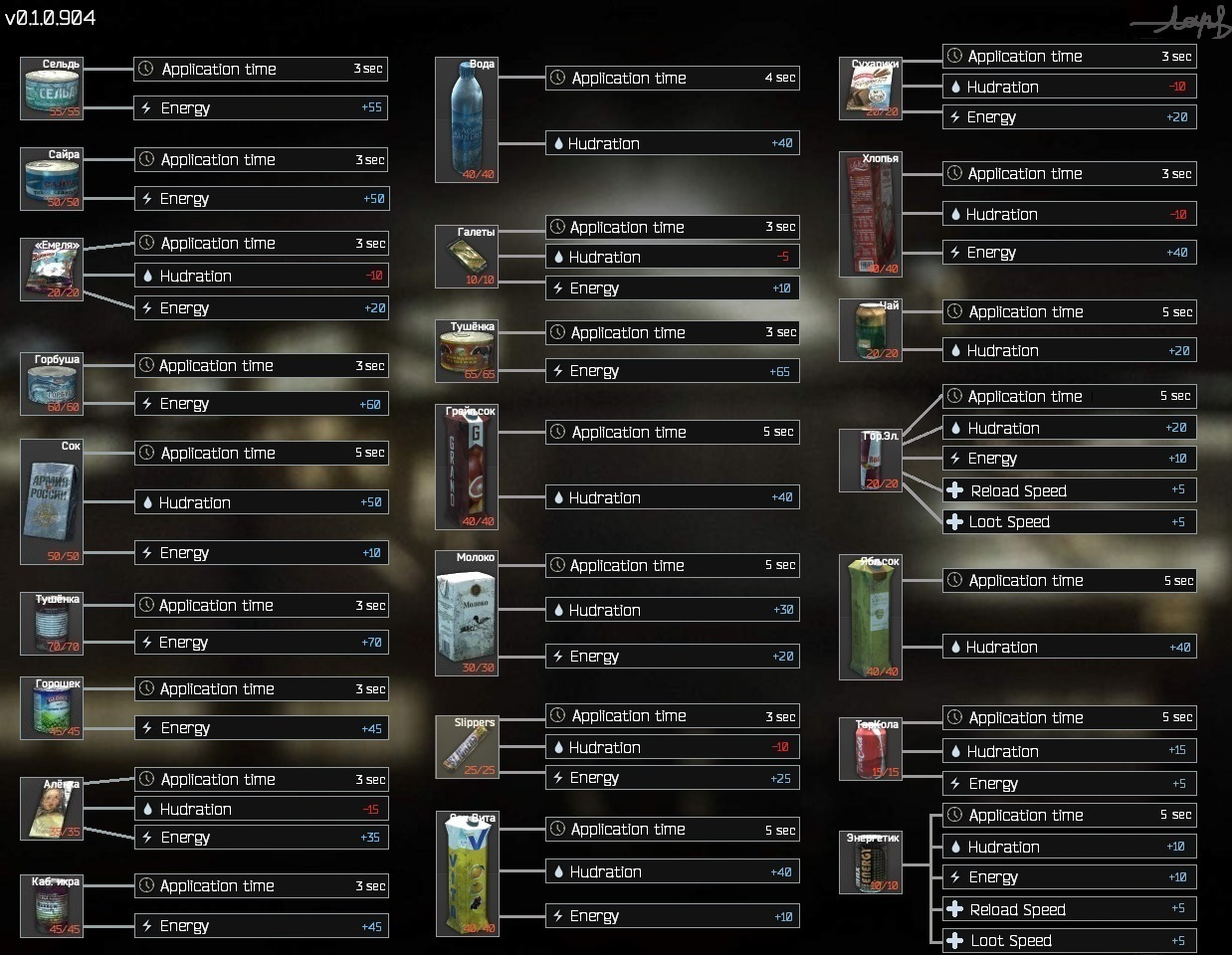 Escape from Tarkov Maps & Weapon Mods - Games-General/Off